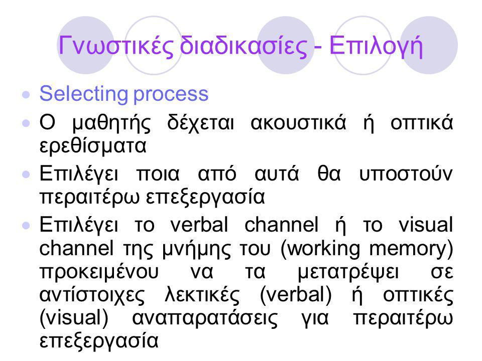 Γνωστικές διαδικασίες - Επιλογή  Selecting process  Ο μαθητής δέχεται ακουστικά ή οπτικά ερεθίσματα  Επιλέγει ποια από αυτά θα υποστούν περαιτέρω ε
