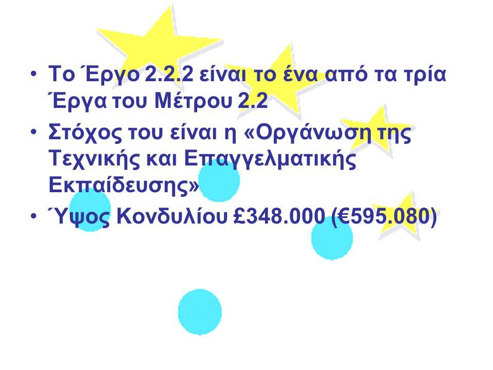 Το Έργο 2.2.2 είναι το ένα από τα τρία Έργα του Μέτρου 2.2 Στόχος του είναι η «Οργάνωση της Τεχνικής και Επαγγελματικής Εκπαίδευσης» Ύψος Κονδυλίου £348.000 (€595.080)