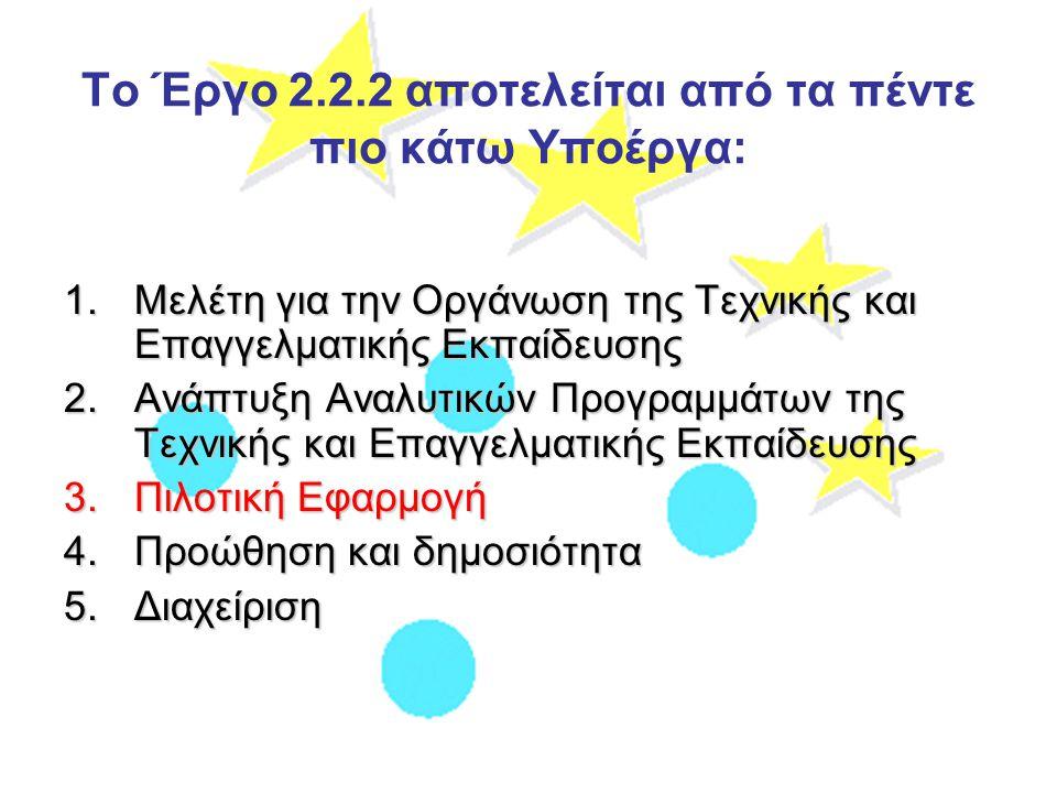 Το Έργο 2.2.2 αποτελείται από τα πέντε πιο κάτω Υποέργα: 1.Μελέτη για την Οργάνωση της Τεχνικής και Επαγγελματικής Εκπαίδευσης 2.Ανάπτυξη Αναλυτικών Προγραμμάτων της Τεχνικής και Επαγγελματικής Εκπαίδευσης 3.Πιλοτική Εφαρμογή 4.Προώθηση και δημοσιότητα 5.Διαχείριση