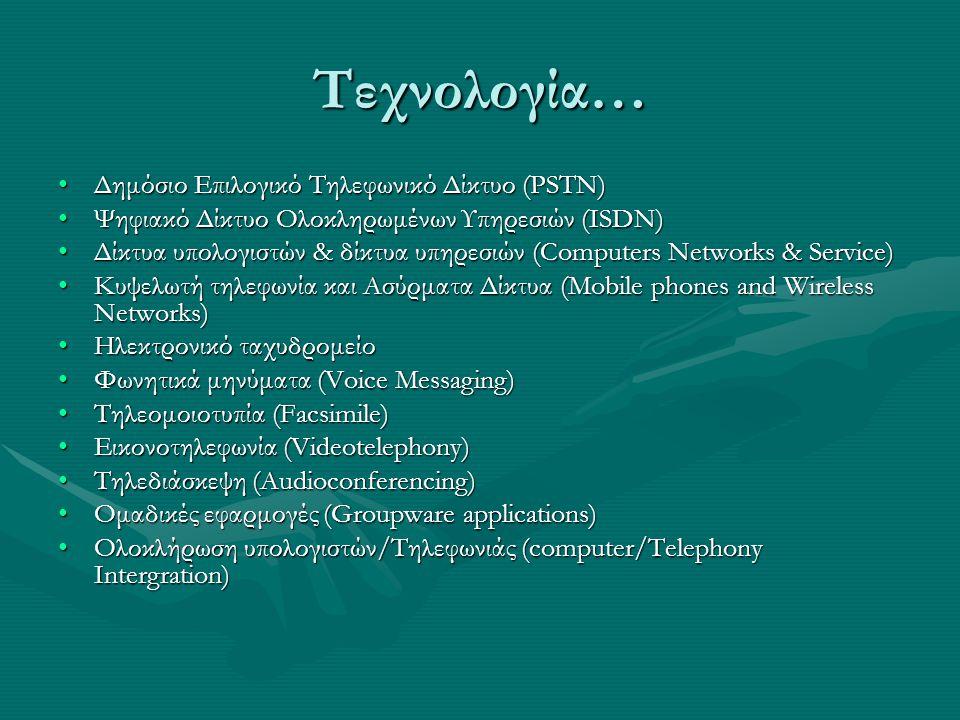 Τεχνολογία… Δημόσιο Επιλογικό Τηλεφωνικό Δίκτυο (PSTN)Δημόσιο Επιλογικό Τηλεφωνικό Δίκτυο (PSTN) Ψηφιακό Δίκτυο Ολοκληρωμένων Υπηρεσιών (ISDN)Ψηφιακό