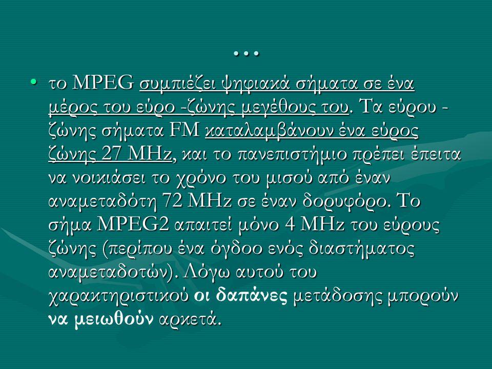 … το MPEG συμπιέζει ψηφιακά σήματα σε ένα μέρος του εύρο -ζώνης μεγέθους του. Τα εύρου - ζώνης σήματα FM καταλαμβάνουν ένα εύρος ζώνης 27 MHz, και το