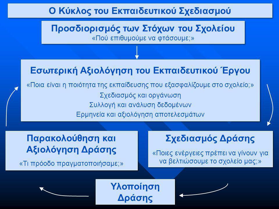 Εσωτερική Αξιολόγηση του Εκπαιδευτικού Έργου «Ποια είναι η ποιότητα της εκπαίδευσης που εξασφαλίζουμε στο σχολείο;» Σχεδιασμός και οργάνωση Συλλογή κα