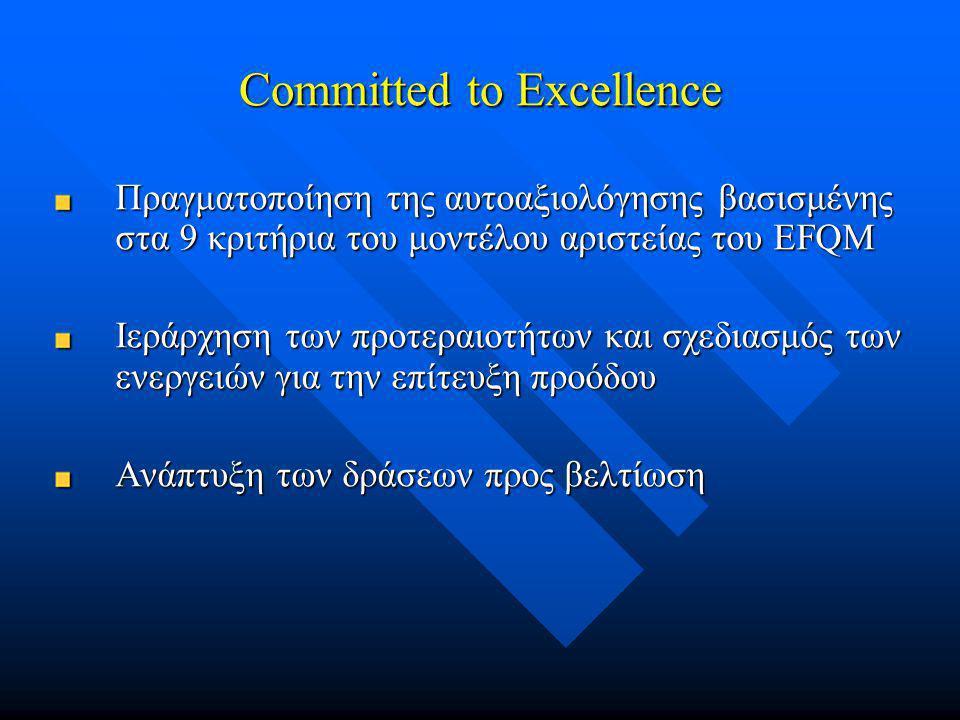 Committed to Excellence Πραγματοποίηση της αυτοαξιολόγησης βασισμένης στα 9 κριτήρια του μοντέλου αριστείας του EFQM Ιεράρχηση των προτεραιοτήτων και σχεδιασμός των ενεργειών για την επίτευξη προόδου Ανάπτυξη των δράσεων προς βελτίωση