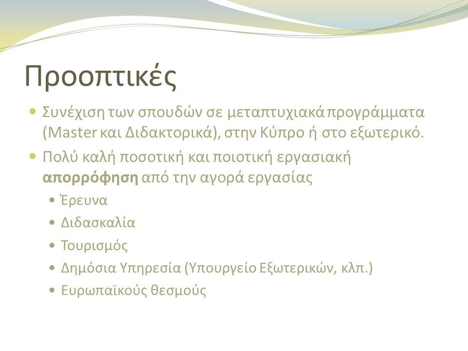 Προοπτικές Συνέχιση των σπουδών σε μεταπτυχιακά προγράμματα (Master και Διδακτορικά), στην Κύπρο ή στο εξωτερικό.