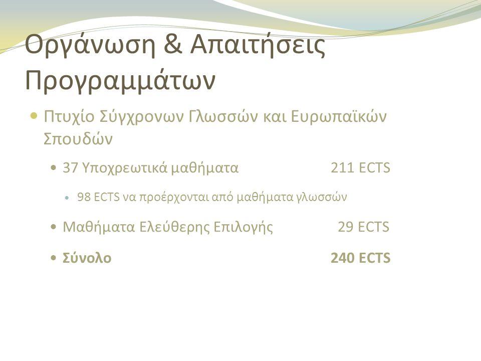 Οργάνωση & Απαιτήσεις Προγραμμάτων Πτυχίο Σύγχρονων Γλωσσών και Ευρωπαϊκών Σπουδών 37 Υποχρεωτικά μαθήματα 211 ECTS 98 ECTS να προέρχονται από μαθήματα γλωσσών Μαθήματα Ελεύθερης Επιλογής 29 ECTS Σύνολο240 ECTS