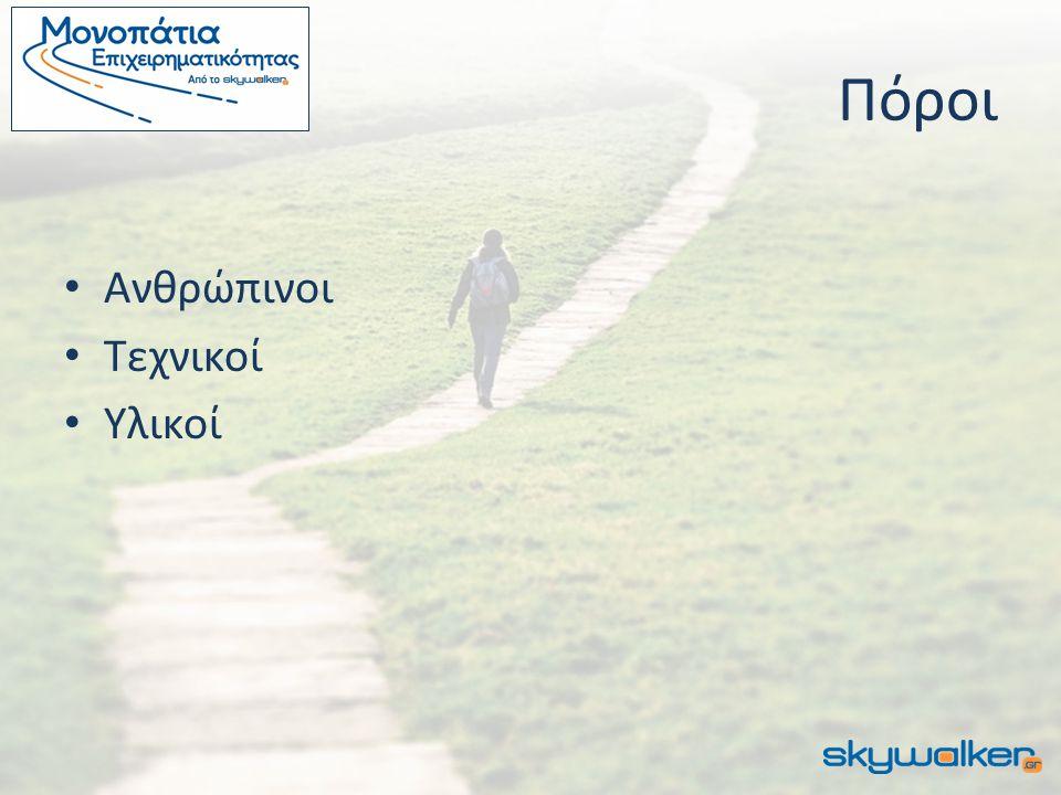 Λειτουργίες Προγραμματισμός Οργάνωση Διεύθυνση Έλεγχος Λήψη Αποφάσεων
