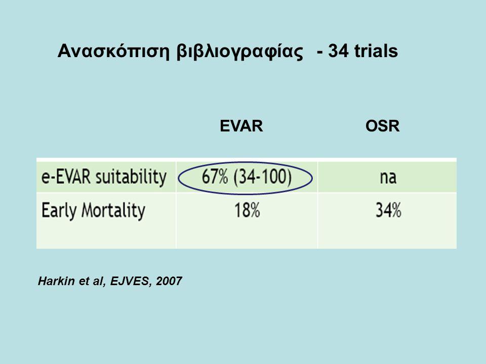 Harkin et al, EJVES, 2007 EVAROSR Ανασκόπιση βιβλιογραφίας - 34 trials