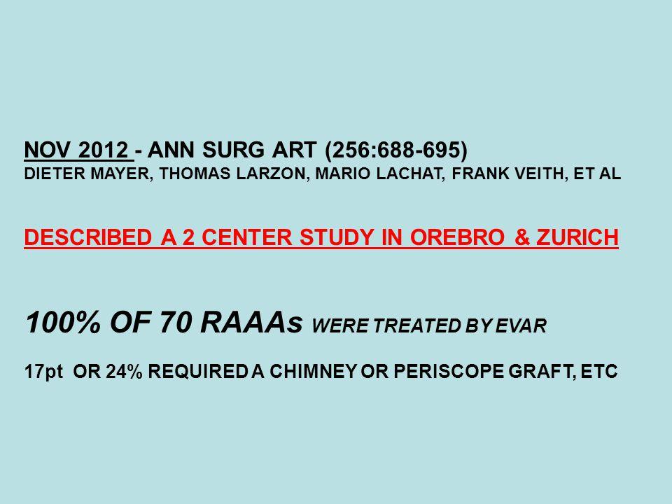 NOV 2012 - ANN SURG ART (256:688-695) DIETER MAYER, THOMAS LARZON, MARIO LACHAT, FRANK VEITH, ET AL DESCRIBED A 2 CENTER STUDY IN OREBRO & ZURICH 100%