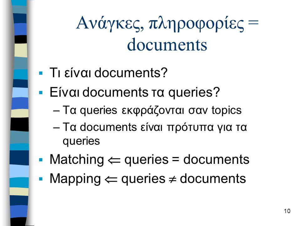 10 Ανάγκες, πληροφορίες = documents  Τι είναι documents?  Είναι documents τα queries? –Τα queries εκφράζονται σαν topics –Τα documents είναι πρότυπα