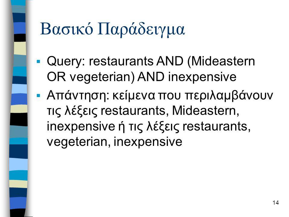 14 Βασικό Παράδειγμα  Query: restaurants AND (Mideastern OR vegeterian) AND inexpensive  Απάντηση: κείμενα που περιλαμβάνουν τις λέξεις restaurants,