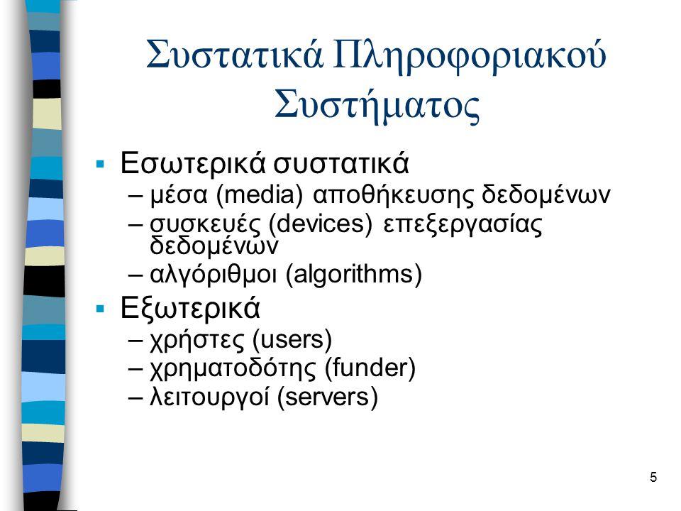 5 Συστατικά Πληροφοριακού Συστήματος  Εσωτερικά συστατικά –μέσα (media) αποθήκευσης δεδομένων –συσκευές (devices) επεξεργασίας δεδομένων –αλγόριθμοι