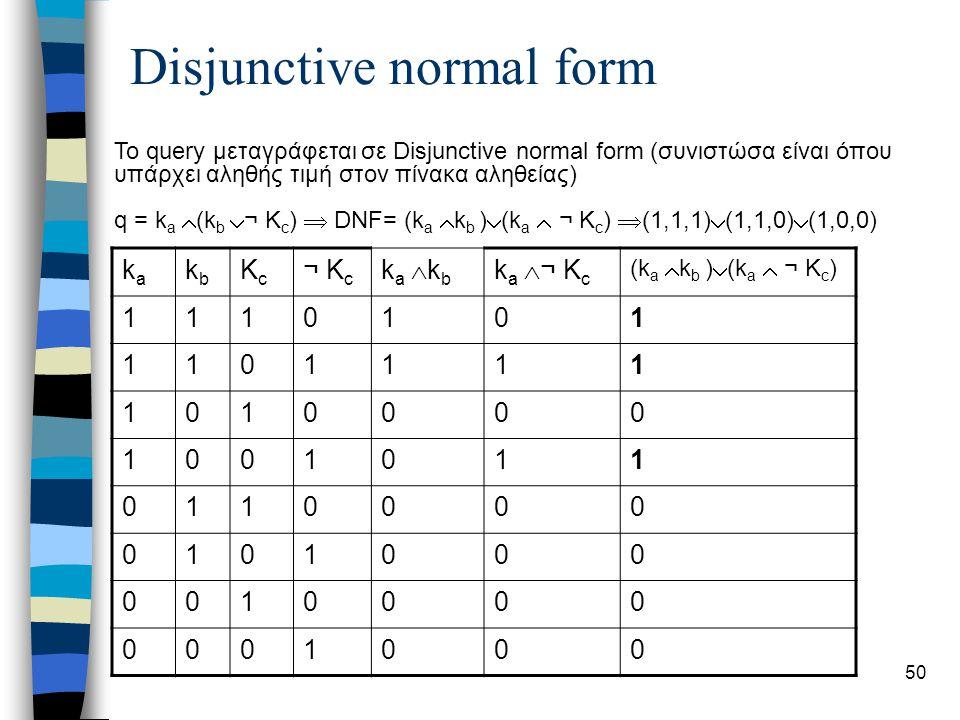 50 Disjunctive normal form kaka kbkb KcKc ¬ K c ka kbka kb k a  ¬ K c (k a  k b )  (k a  ¬ K c ) 1110101 1101111 1010000 1001011 0110000 0101000