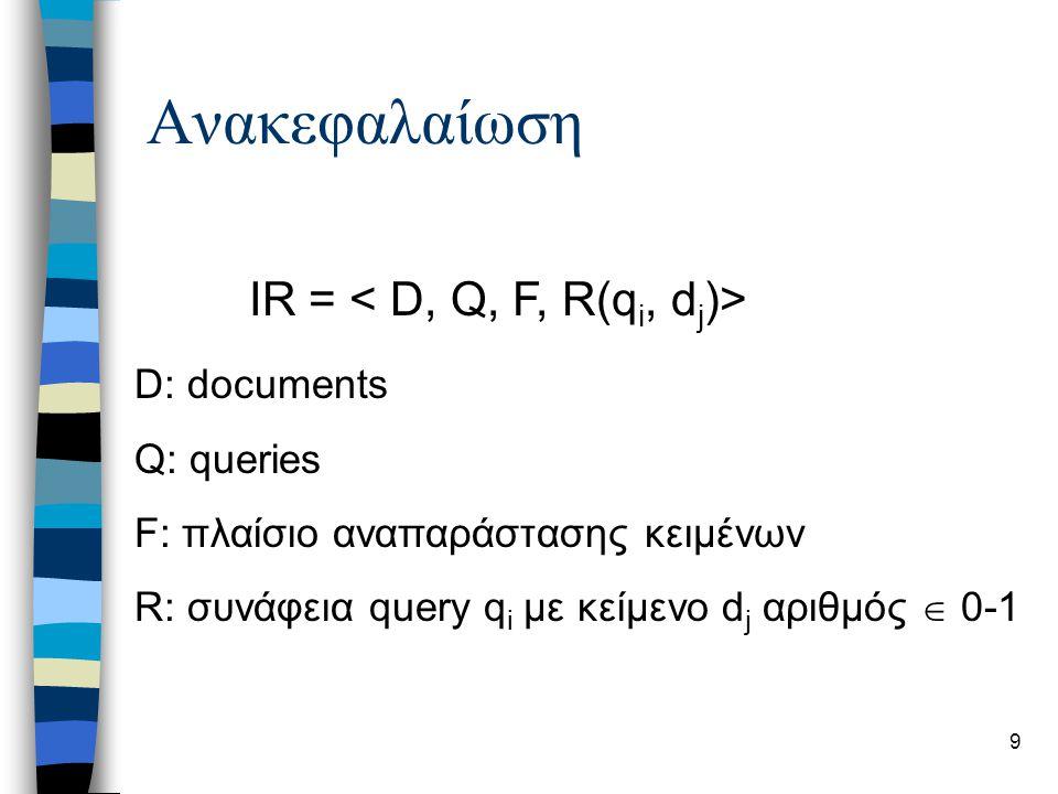 9 Ανακεφαλαίωση IR = D: documents Q: queries F: πλαίσιο αναπαράστασης κειμένων R: συνάφεια query q i με κείμενο d j αριθμός  0-1