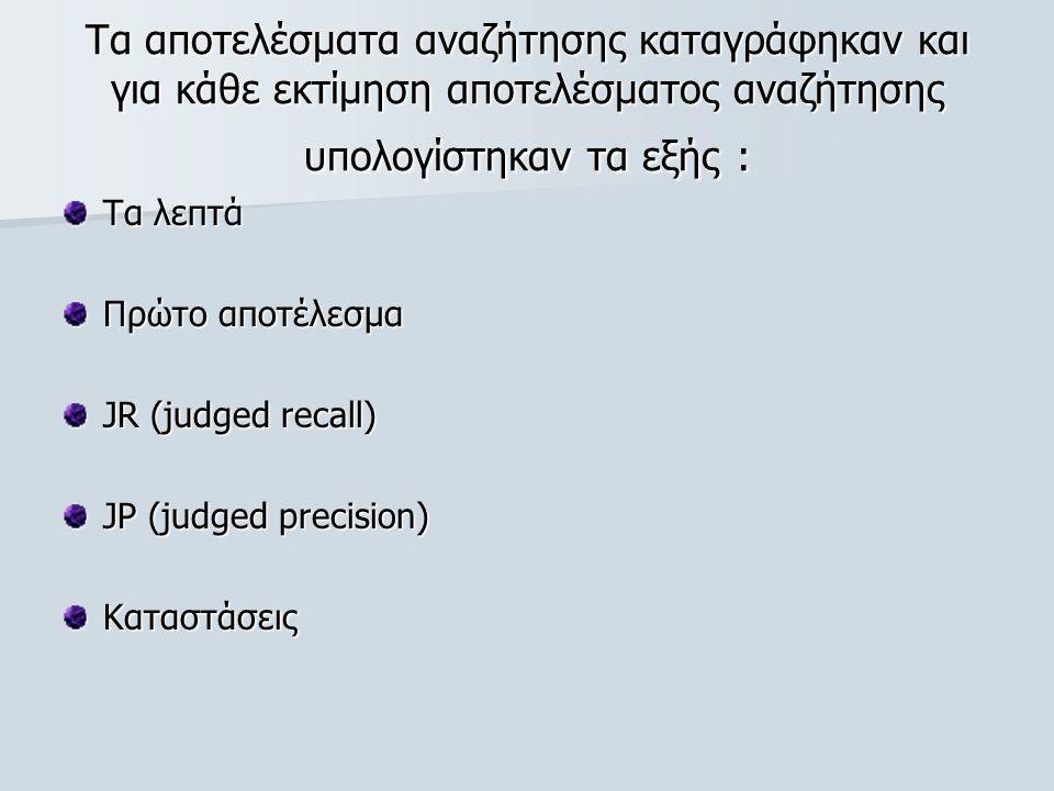 Τα αποτελέσματα αναζήτησης καταγράφηκαν και για κάθε εκτίμηση αποτελέσματος αναζήτησης υπολογίστηκαν τα εξής : Τα λεπτά Πρώτο αποτέλεσμα JR (judged recall) JP (judged precision) Καταστάσεις