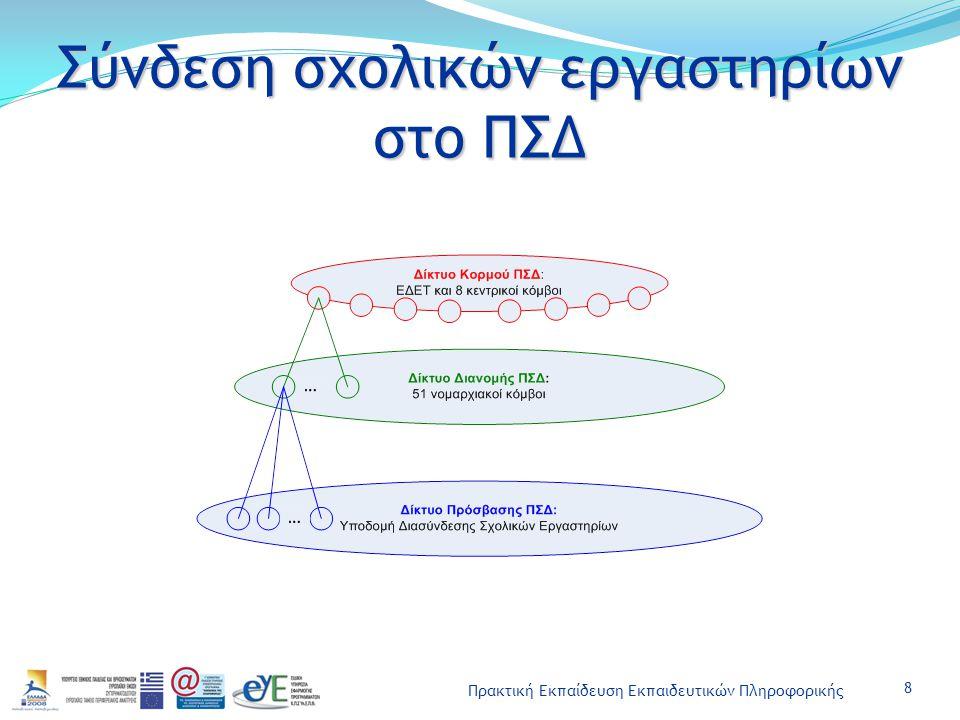 Πρακτική Εκπαίδευση Εκπαιδευτικών Πληροφορικής Σύνδεση σχολικών εργαστηρίων στο ΠΣΔ 8