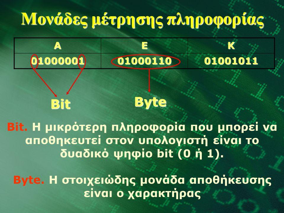 Μονάδες μέτρησης πληροφορίας AEK 010000010100011001001011 Bit Byte Bit. Η μικρότερη πληροφορία που μπορεί να αποθηκευτεί στον υπολογιστή είναι το δυαδ