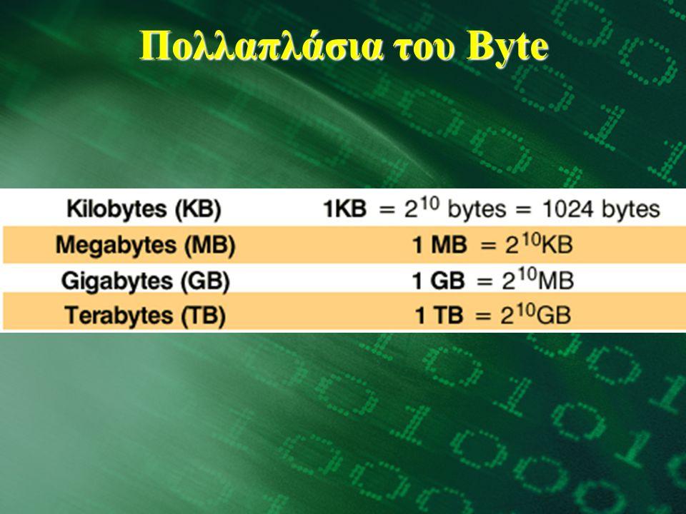 Πολλαπλάσια του Byte