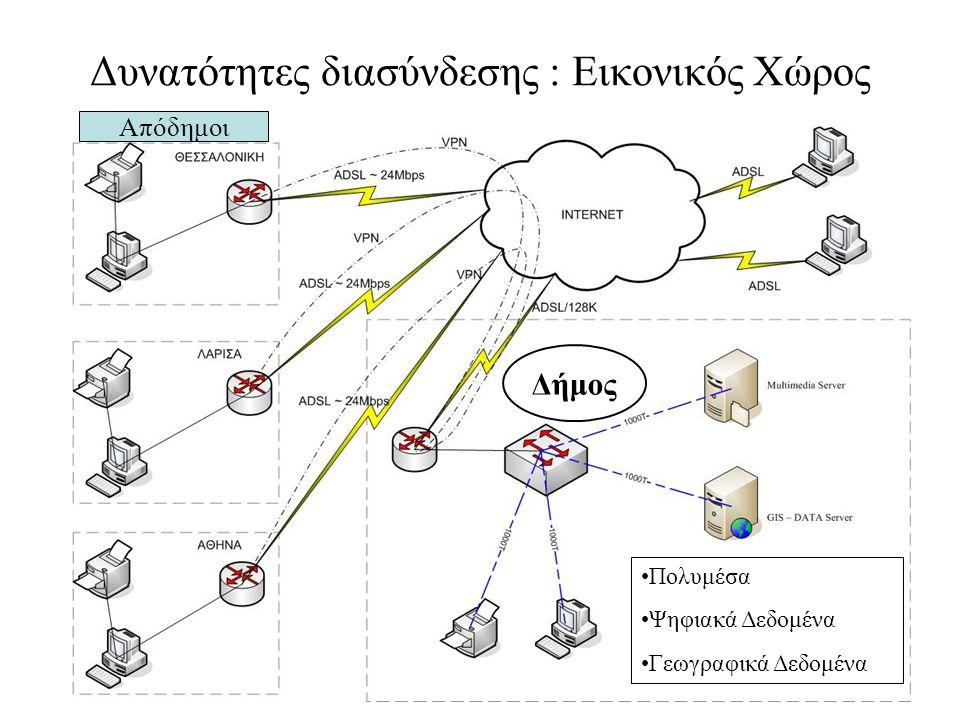 6 Δυνατότητες διασύνδεσης : Εικονικός Χώρος Δήμος Απόδημοι Πολυμέσα Ψηφιακά Δεδομένα Γεωγραφικά Δεδομένα