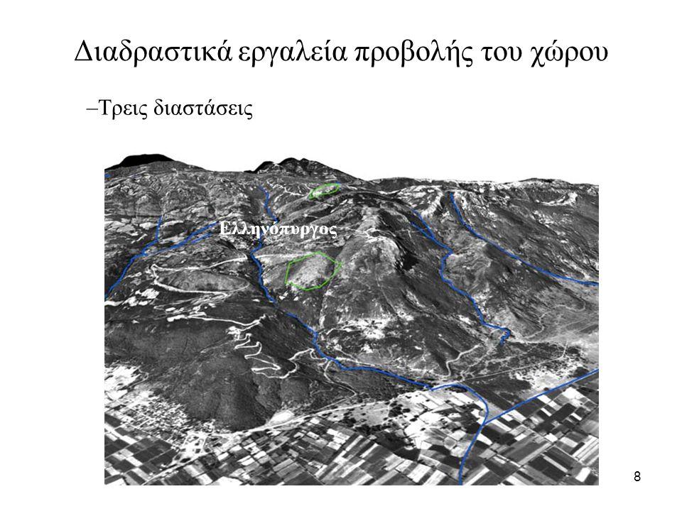 8 Διαδραστικά εργαλεία προβολής του χώρου –Τρεις διαστάσεις Ελληνόπυργος