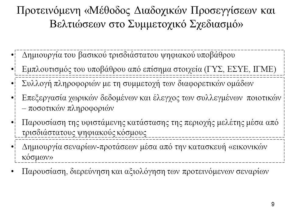 9 Προτεινόμενη «Μέθοδος Διαδοχικών Προσεγγίσεων και Βελτιώσεων στο Συμμετοχικό Σχεδιασμό» Δημιουργία του βασικού τρισδιάστατου ψηφιακού υποβάθρου Εμπλουτισμός του υποβάθρου από επίσημα στοιχεία (ΓΥΣ, ΕΣΥΕ, ΙΓΜΕ) Συλλογή πληροφοριών με τη συμμετοχή των διαφορετικών ομάδων Επεξεργασία χωρικών δεδομένων και έλεγχος των συλλεγμένων ποιοτικών – ποσοτικών πληροφοριών Παρουσίαση της υφιστάμενης κατάστασης της περιοχής μελέτης μέσα από τρισδιάστατους ψηφιακούς κόσμους Δημιουργία σεναρίων-προτάσεων μέσα από την κατασκευή «εικονικών κόσμων» Παρουσίαση, διερεύνηση και αξιολόγηση των προτεινόμενων σεναρίων