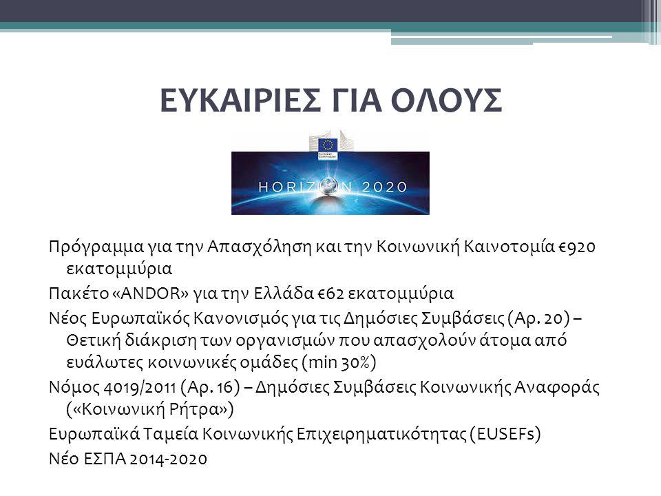ΕΥΚΑΙΡΙΕΣ ΓΙΑ ΟΛΟΥΣ Πρόγραμμα για την Απασχόληση και την Κοινωνική Καινοτομία €920 εκατομμύρια Πακέτο «ANDOR» για την Ελλάδα €62 εκατομμύρια Νέος Ευρωπαϊκός Κανονισμός για τις Δημόσιες Συμβάσεις (Αρ.