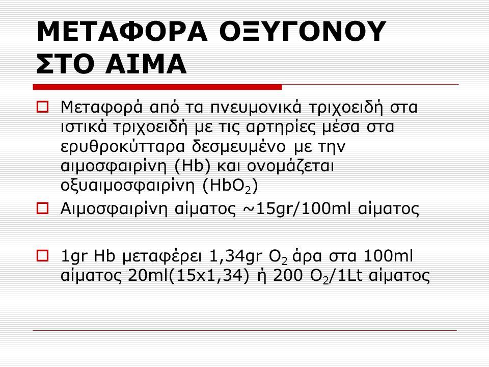 ΜΕΤΑΦΟΡΑ ΟΞΥΓΟΝΟΥ ΣΤΟ ΑΙΜΑ  Μεταφορά από τα πνευμονικά τριχοειδή στα ιστικά τριχοειδή με τις αρτηρίες μέσα στα ερυθροκύτταρα δεσμευμένο με την αιμοσφαιρίνη (Hb) και ονομάζεται οξυαιμοσφαιρίνη (HbO 2 )  Αιμοσφαιρίνη αίματος ~15gr/100ml αίματος  1gr Hb μεταφέρει 1,34gr O 2 άρα στα 100ml αίματος 20ml(15x1,34) ή 200 Ο 2 /1Lt αίματος