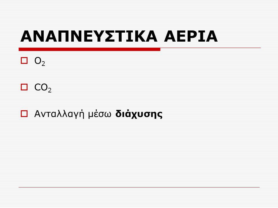ΔΙΑΛΥΤΟΤΗΤΑ CO 2