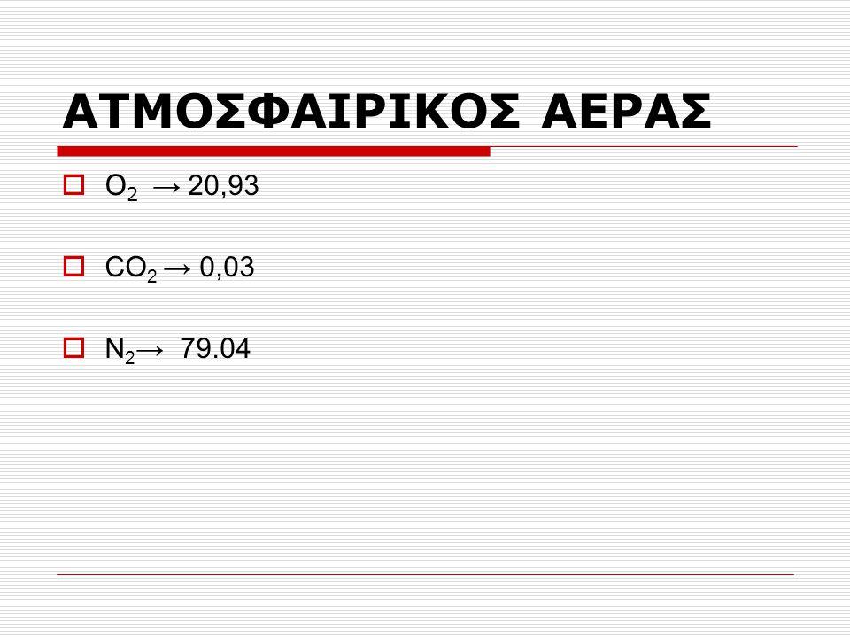 ΑΤΜΟΣΦΑΙΡΙΚΟΣ ΑΕΡΑΣ  Ο 2 → 20,93  CO 2 → 0,03  N 2 → 79.04
