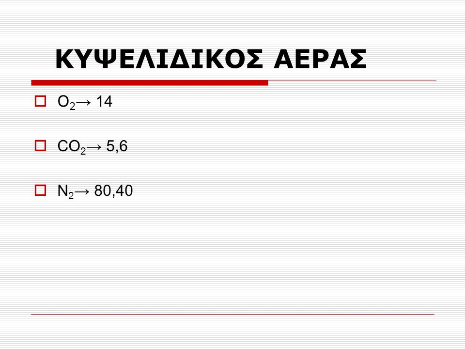 ΚΥΨΕΛΙΔΙΚΟΣ ΑΕΡΑΣ  Ο 2 → 14  CO 2 → 5,6  N 2 → 80,40