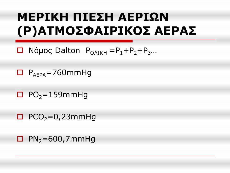 ΜΕΡΙΚΗ ΠΙΕΣΗ ΑΕΡΙΩΝ (Ρ)ΑΤΜΟΣΦΑΙΡΙΚΟΣ ΑΕΡΑΣ  Nόμος Dalton Ρ ΟΛΙΚΗ =Ρ 1 +Ρ 2 +Ρ 3 …  P ΑΕΡΑ =760mmHg  ΡΟ 2 =159mmHg  PCO 2 =0,23mmHg  PN 2 =600,7mmHg