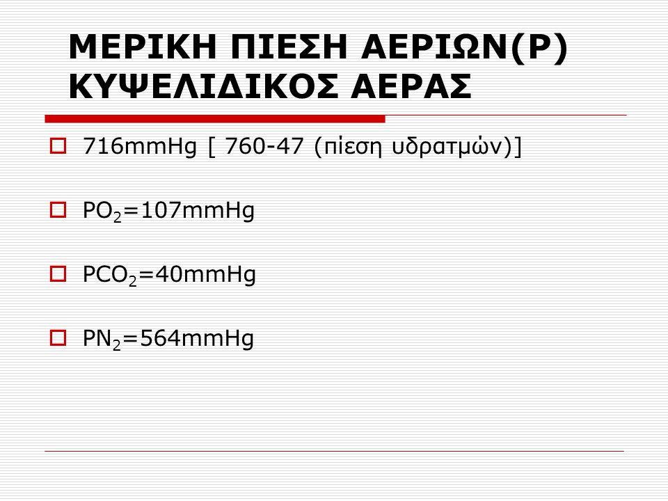 ΜΕΤΑΦΟΡΑ CO 2 ΣΤΟ ΑΙΜΑ  Μιτοχόνδρια-ιστικά τριχοειδή-φλεβικό αίμα- πνεύμονες-διάχυση κυψελίδες-ατμόσφαιρα  Μηχανισμοί α) με φυσικό διάλυμα (10%) β) με την καρβαμινοαιμοσφαιρίνη (30%) γ) με το διττανθρακικό (HCO 3 - ), (60%)