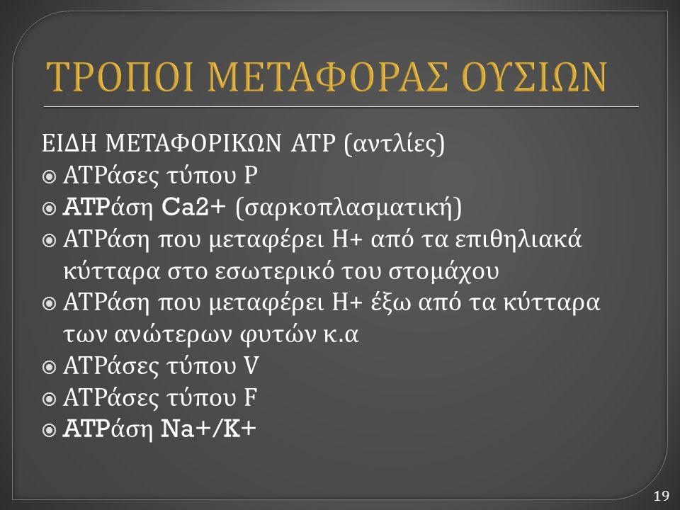 19 ΤΡΟΠΟΙ ΜΕΤΑΦΟΡΑΣ ΟΥΣΙΩΝ ΕΙΔΗ ΜΕΤΑΦΟΡΙΚΩΝ ATP ( αντλίες )  ΑΤΡάσες τύπου Ρ  ATP άση Ca2+ ( σαρκοπλασματική )  ΑΤΡάση που μεταφέρει Η + από τα επι