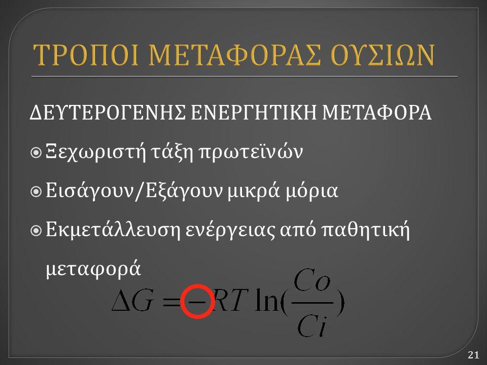 21 ΤΡΟΠΟΙ ΜΕΤΑΦΟΡΑΣ ΟΥΣΙΩΝ ΔΕΥΤΕΡΟΓΕΝΗΣ ΕΝΕΡΓΗΤΙΚΗ ΜΕΤΑΦΟΡΑ  Ξεχωριστή τάξη πρωτεϊνών  Εισάγουν / Εξάγουν μικρά μόρια  Εκμετάλλευση ενέργειας από παθητική μεταφορά