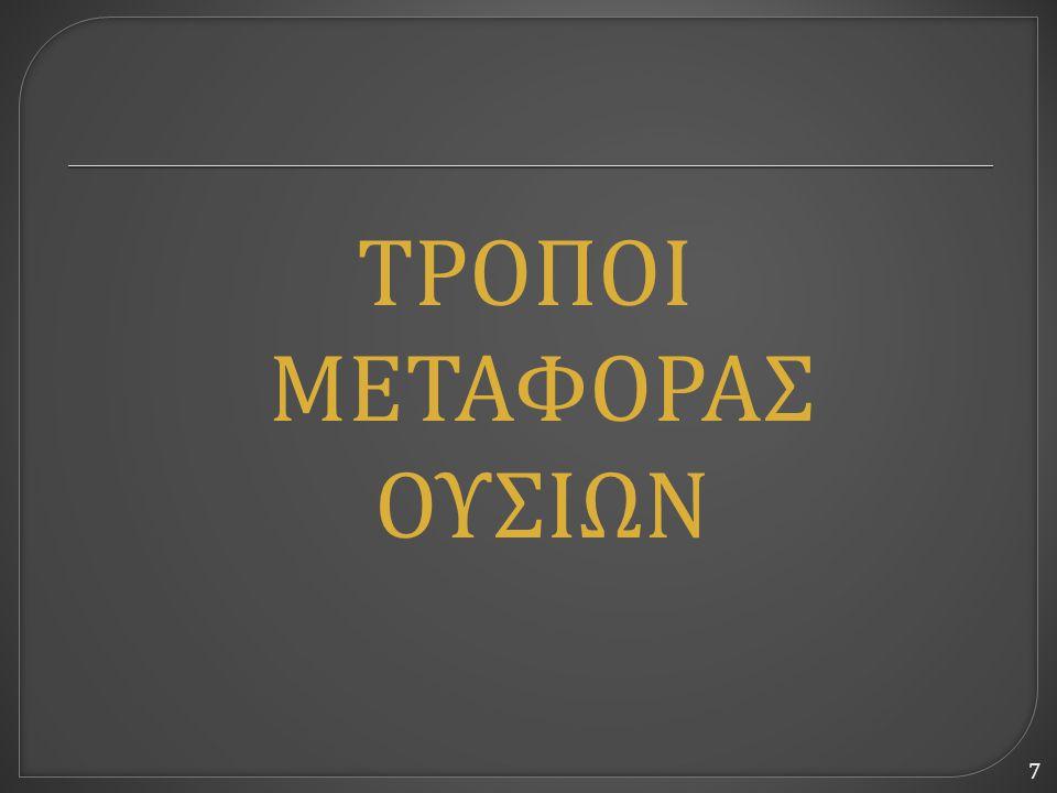 28 ΤΡΟΠΟΙ ΜΕΤΑΦΟΡΑΣ ΟΥΣΙΩΝ CLATHRIN MEDIATED ENDOCYTTOSIS  Κλαθρίνη  AP -2 complex www.nature.com