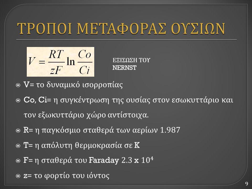 9  V= το δυναμικό ισορροπίας  Co, Ci= η συγκέντρωση της ουσίας στον εσωκυττάριο και τον εξωκυττάριο χώρο αντίστοιχα.  R= η παγκόσμιο σταθερά των αε