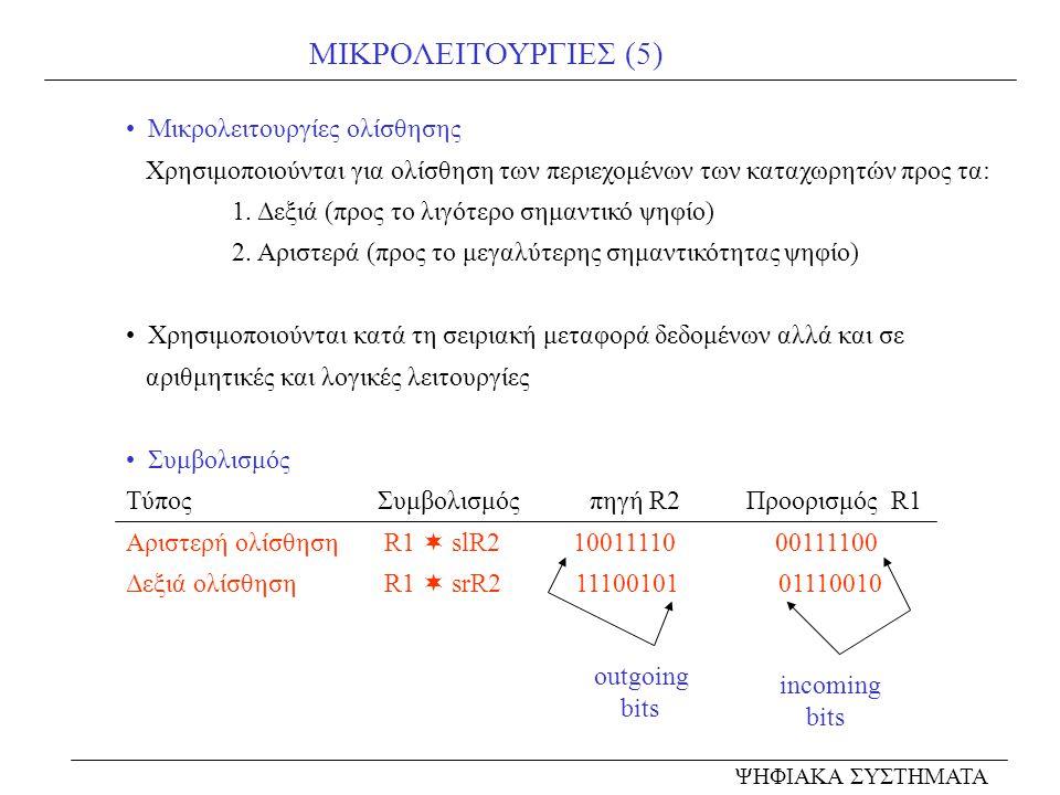 ΜΙΚΡΟΛΕΙΤΟΥΡΓΙΕΣ (5) Μικρολειτουργίες ολίσθησης Χρησιμοποιούνται για ολίσθηση των περιεχομένων των καταχωρητών προς τα: 1. Δεξιά (προς το λιγότερο σημ