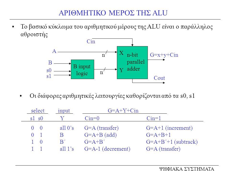 ΑΡΙΘΜΗΤΙΚΟ ΜΕΡΟΣ ΤΗΣ ALU Το βασικό κύκλωμα του αριθμητικού μέρους της ALU είναι ο παράλληλος αθροιστής ΨΗΦΙΑΚΑ ΣΥΣΤΗΜΑΤΑ s0 Cin G=x+y+Cin Cout Β Α B i