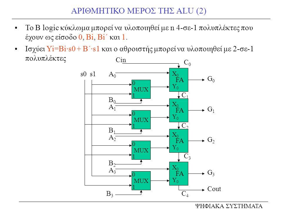 ΑΡΙΘΜΗΤΙΚΟ ΜΕΡΟΣ ΤΗΣ ALU (2) Το B logic κύκλωμα μπορεί να υλοποιηθεί με n 4-σε-1 πολυπλέκτες που έχουν ως είσοδο 0, Bi, Bi΄ και 1. Ισχύει Yi=Bi·s0 + B