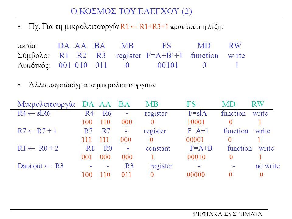 Ο ΚΟΣΜΟΣ ΤΟΥ ΕΛΕΓΧΟΥ (2) Πχ. Για τη μικρολειτουργία R1 ← R1+R3+1 προκύπτει η λέξη: πεδίο: DA AA BA MB FS MD RW Σύμβολο: R1 R2 R3 register F=A+B΄+1 fun