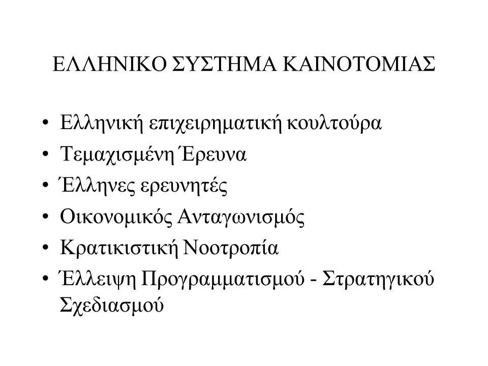 ΕΛΛΗΝΙΚΟ ΣΥΣΤΗΜΑ ΚΑΙΝΟΤΟΜΙΑΣ Ελληνική επιχειρηματική κουλτούρα Τεμαχισμένη Έρευνα Έλληνες ερευνητές Οικονομικός Ανταγωνισμός Κρατικιστική Νοοτροπία Έλλειψη Προγραμματισμού - Στρατηγικού Σχεδιασμού