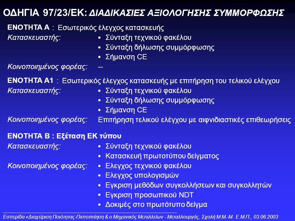 ΟΔΗΓΙΑ 97/23/ΕΚ: ΔΙΑΔΙΚΑΣΙΕΣ ΑΞΙΟΛΟΓΗΣΗΣ ΣΥΜΜΟΡΦΩΣΗΣ ΕΝΟΤΗΤΑ Α :Εσωτερικός έλεγχος κατασκευής Κατασκευαστής:  Σύνταξη τεχνικού φακέλου  Σύνταξη δήλωσης συμμόρφωσης  ΣήμανσηCE Κοινοποιημένος φορέας: -- ΕΝΟΤΗΤΑ Α1 :Εσωτερικός έλεγχος κατασκευής με επιτήρηση του τελικού ελέγχου Κατασκευαστής:  Σύνταξη τεχνικού φακέλου  Σύνταξη δήλωσης συμμόρφωσης  ΣήμανσηCE Κοινοποιημένος φορέας: Επιτήρηση τελικού ελέγχου με αιφνιδιαστικές επιθεωρήσεις ΕΝΟΤΗΤΑ Β : Εξέταση ΕΚ τύπου Κατασκευαστής:  Σύνταξη τεχνικού φακέλου  Κατασκευή πρωτοτύπου δείγματος Κοινοποιημένος φορέας:  Ελεγχος τεχνικού φακέλου  Ελεγχος υπολογισμών  Εγκριση μεθόδων συγκολλήσεων και συγκολλητών  Εγκριση προσωπικούNDT  Δοκιμές στο πρωτότυπο δείγμα Eσπερίδα «Διαχείριση Ποιότητας-Πιστοποίηση & ο Μηχανικός Μεταλλείων - Μεταλλουργός, Σχολή Μ.Μ.-Μ.