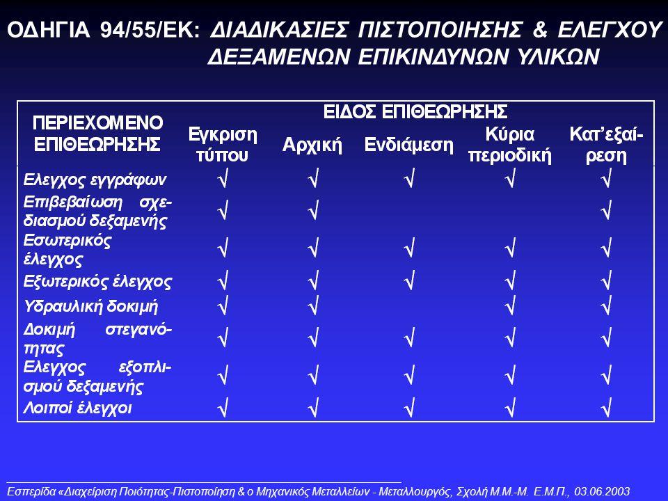 Eσπερίδα «Διαχείριση Ποιότητας-Πιστοποίηση & ο Μηχανικός Μεταλλείων - Μεταλλουργός, Σχολή Μ.Μ.-Μ.