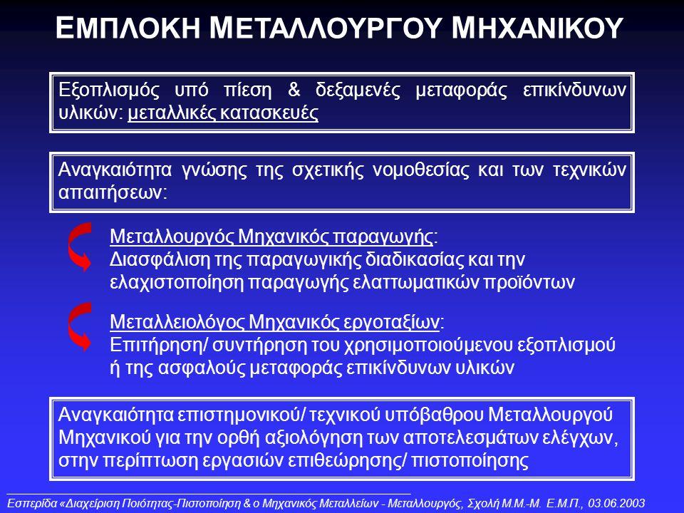 Ε ΜΠΛΟΚΗ Μ ΕΤΑΛΛΟΥΡΓΟΥ Μ ΗΧΑΝΙΚΟΥ Eσπερίδα «Διαχείριση Ποιότητας-Πιστοποίηση & ο Μηχανικός Μεταλλείων - Μεταλλουργός, Σχολή Μ.Μ.-Μ.