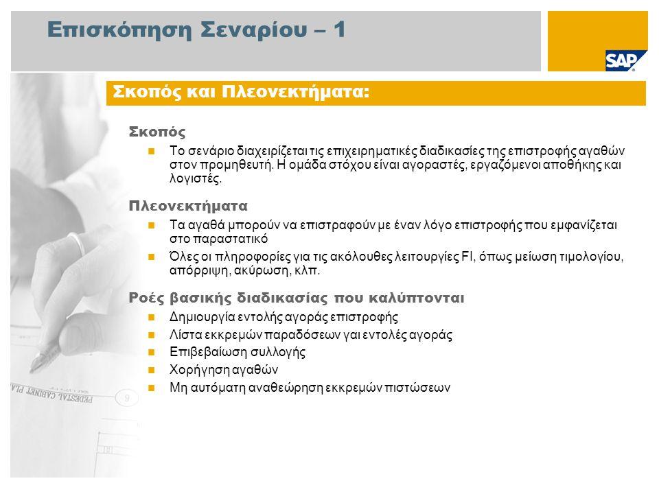 Επισκόπηση Σεναρίου – 1 Σκοπός Το σενάριο διαχειρίζεται τις επιχειρηματικές διαδικασίες της επιστροφής αγαθών στον προμηθευτή. Η ομάδα στόχου είναι αγ