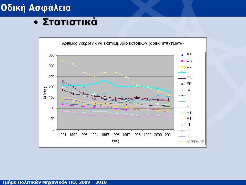 Τμήμα Πολιτικών Μηχανικών ΠΘ, 2009 - 2010 ΣτατιστικάΣτατιστικά