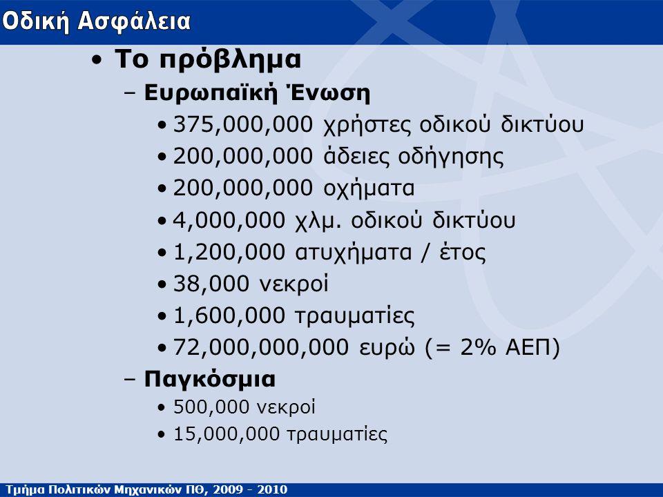 Τμήμα Πολιτικών Μηχανικών ΠΘ, 2009 - 2010 Το πρόβλημα –Ευρωπαϊκή Ένωση 375,000,000 χρήστες οδικού δικτύου 200,000,000 άδειες οδήγησης 200,000,000 οχήματα 4,000,000 χλμ.