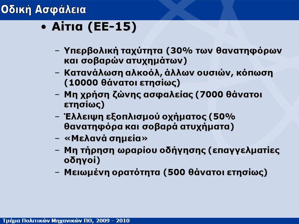 Τμήμα Πολιτικών Μηχανικών ΠΘ, 2009 - 2010 Αίτια (ΕΕ-15)Αίτια (ΕΕ-15) –Υπερβολική ταχύτητα (30% των θανατηφόρων και σοβαρών ατυχημάτων) –Κατανάλωση αλκ