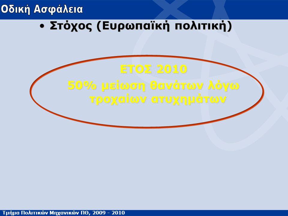 Τμήμα Πολιτικών Μηχανικών ΠΘ, 2009 - 2010 Στόχος (Ευρωπαϊκή πολιτική)Στόχος (Ευρωπαϊκή πολιτική) ΕΤΟΣ 2010 50% μείωση θανάτων λόγω τροχαίων ατυχημάτων