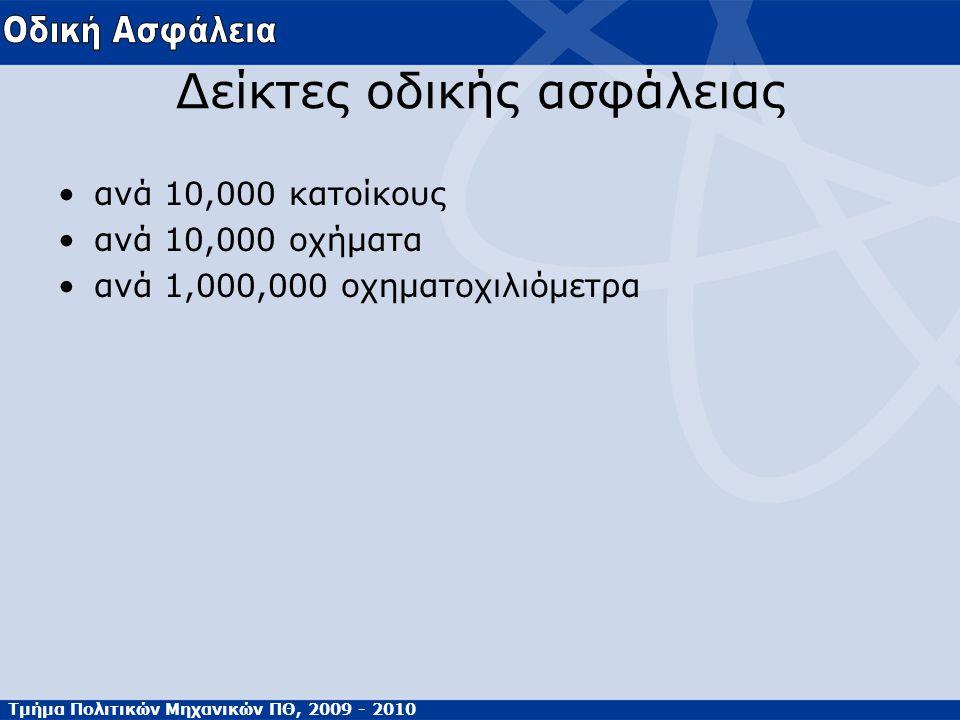 Τμήμα Πολιτικών Μηχανικών ΠΘ, 2009 - 2010 Δείκτες οδικής ασφάλειας ανά 10,000 κατοίκους ανά 10,000 οχήματα ανά 1,000,000 οχηματοχιλιόμετρα