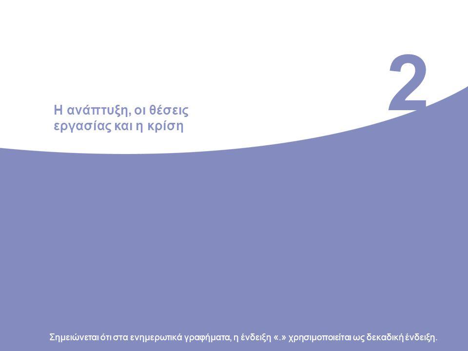 2 Η ανάπτυξη, οι θέσεις εργασίας και η κρίση Σημειώνεται ότι στα ενημερωτικά γραφήματα, η ένδειξη «.» χρησιμοποιείται ως δεκαδική ένδειξη.